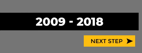 2008 - 2017 MK 7